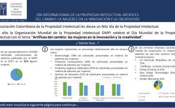 La Asociación Colombiana de la Propiedad Intelectual les desea un feliz Día Internacional de la Propiedad Intelectual