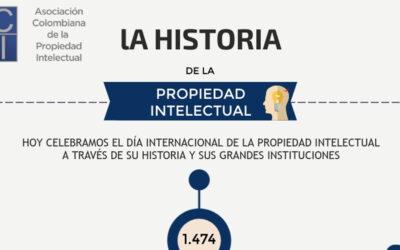 ACPI Celebra el día Mundial de la Propiedad Intelectual